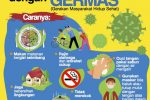 GERMAS_Virus Corona